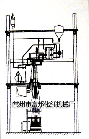 涤纶再生瓶片FDY纺丝机